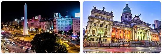 Argentina Capital City