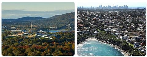 Australia Capital City