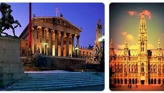 Austria Capital City