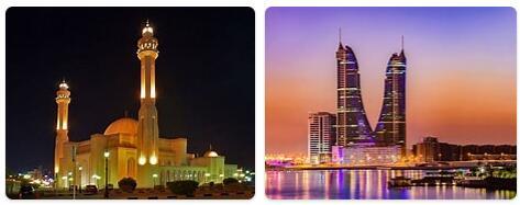 Bahrain Capital City