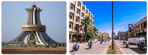 Burkina Faso Capital City
