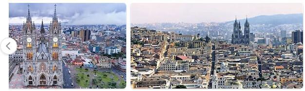 Ecuador Capital City