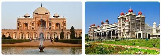 India Capital City