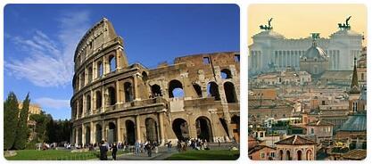 Italy Capital City