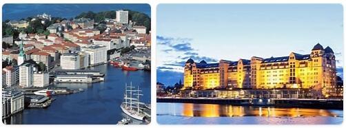 Norway Capital City