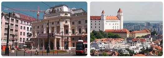 Slovakia Capital City