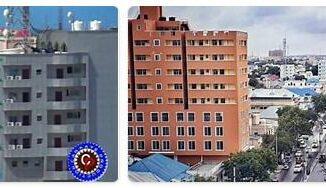 Somalia Capital City