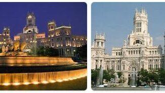Spain Capital City