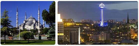 Turkey Capital City