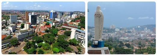 Uganda Capital City